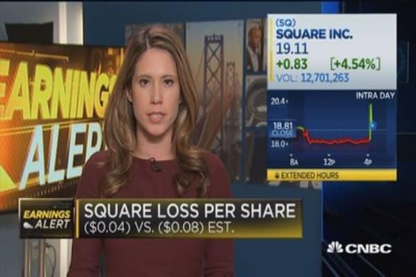 Square revs. beat $462M vs. $451M est.