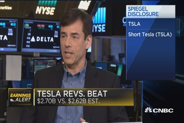 Tesla adjv. loss ($1.33) vs. ($0.81) est.