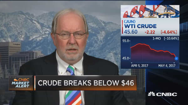 Crude hits new 2017 low
