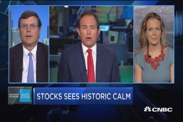 Trading Nation: Volatility to return?
