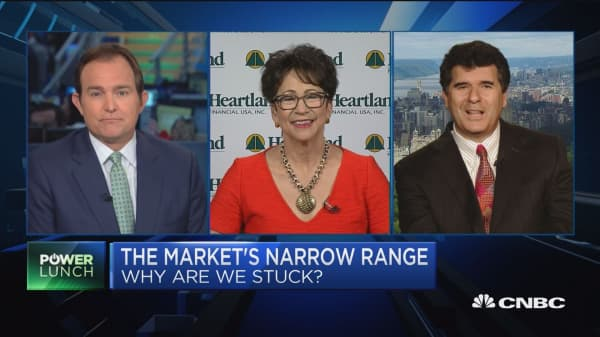 Market breather is perfectly normal: Pro