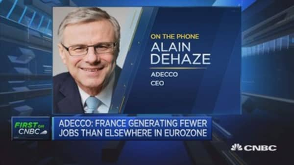 Adecco CEO: Expect modest growth in US market