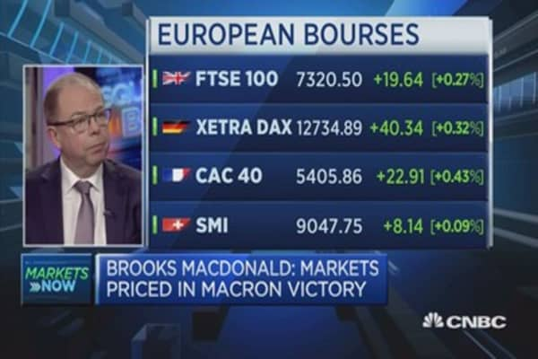 Challenging long-term outlook for Europe: Brooks Macdonald