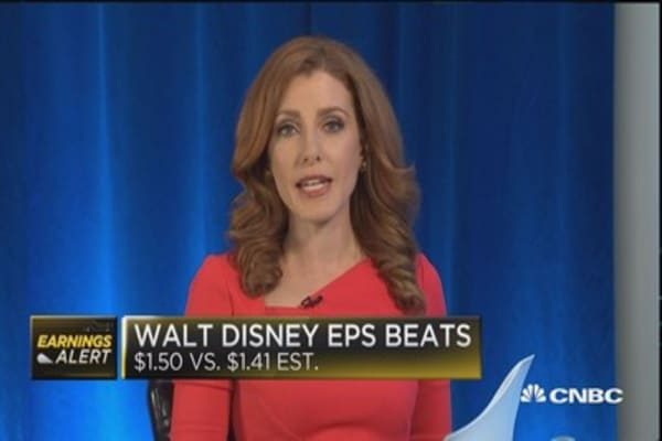 Walt Disney ESP $1.50 vs. $1.41