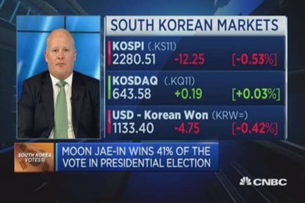 Markets are down in South Korea but...