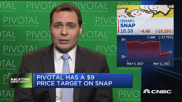 Is the dip in Snap shares an opportunity to buy?