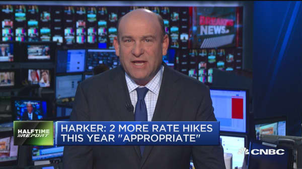 Two more rate hikes this year is 'appropriate': Phil. Fed President