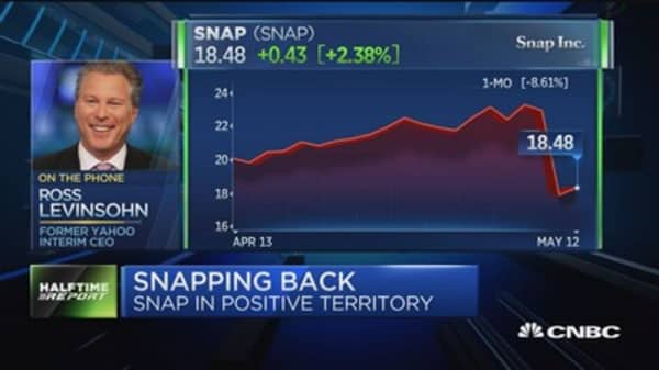 Big momentum in ad market for Snap: Former Yahoo interim CEO