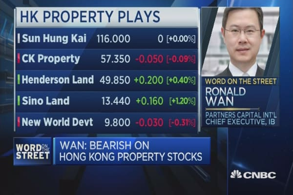 Should you be bearish on HK property players?