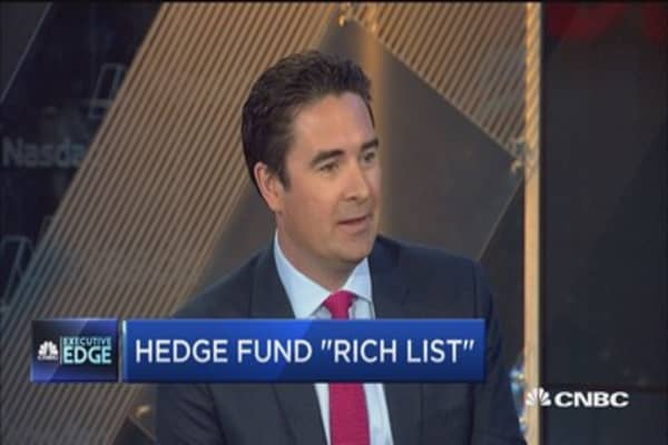 Ranking hedge fund royalty