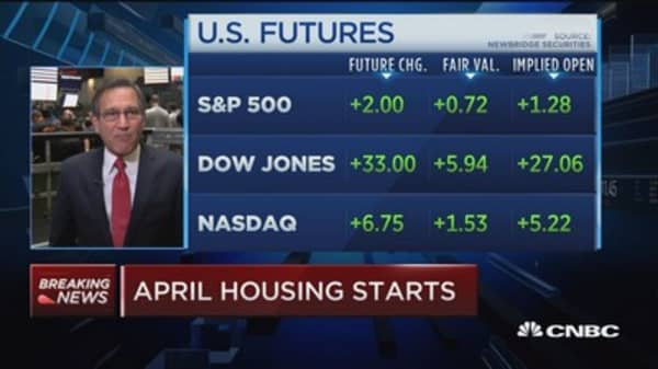 April housing starts down 2.6%
