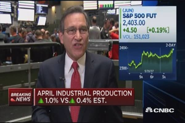 April industrial production up 1.0% vs. 0.4% (est.)