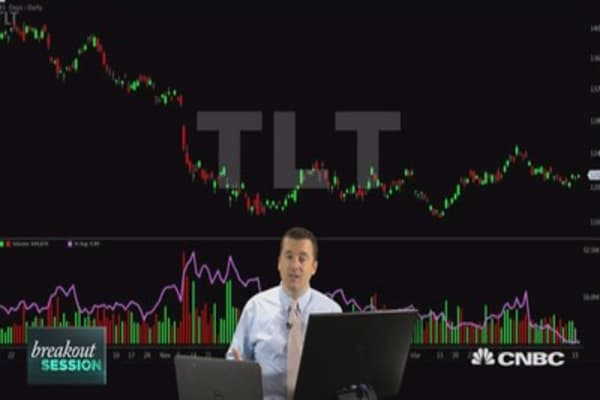 Trader sees rally ahead for Citigroup