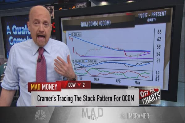 Cramer's charts indicate Qualcomm's struggling stock could be gearing up for a comeback