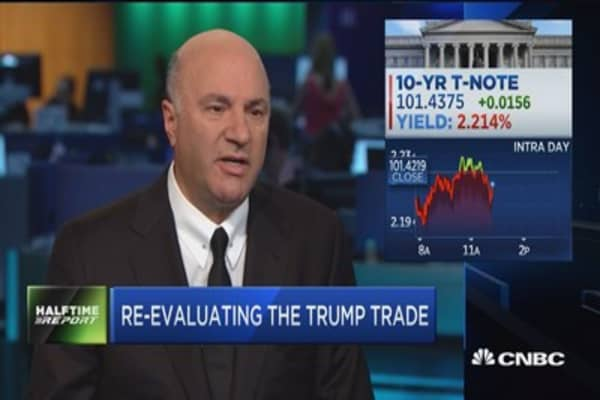 Financials are rolling over: O'Leary