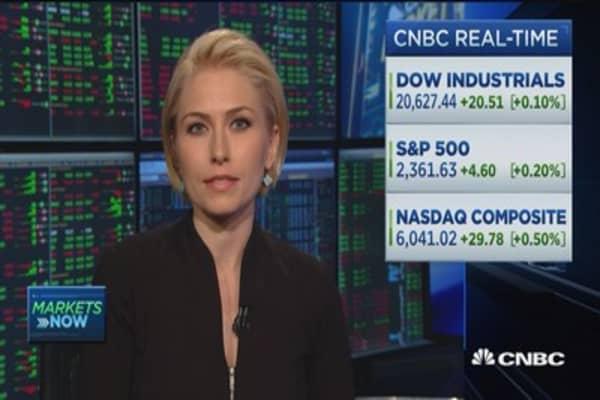 Cisco is biggest loser in S&P 500 today