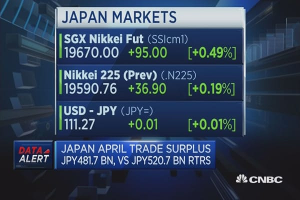 Not surprising that markets didn't move on Japan trade data