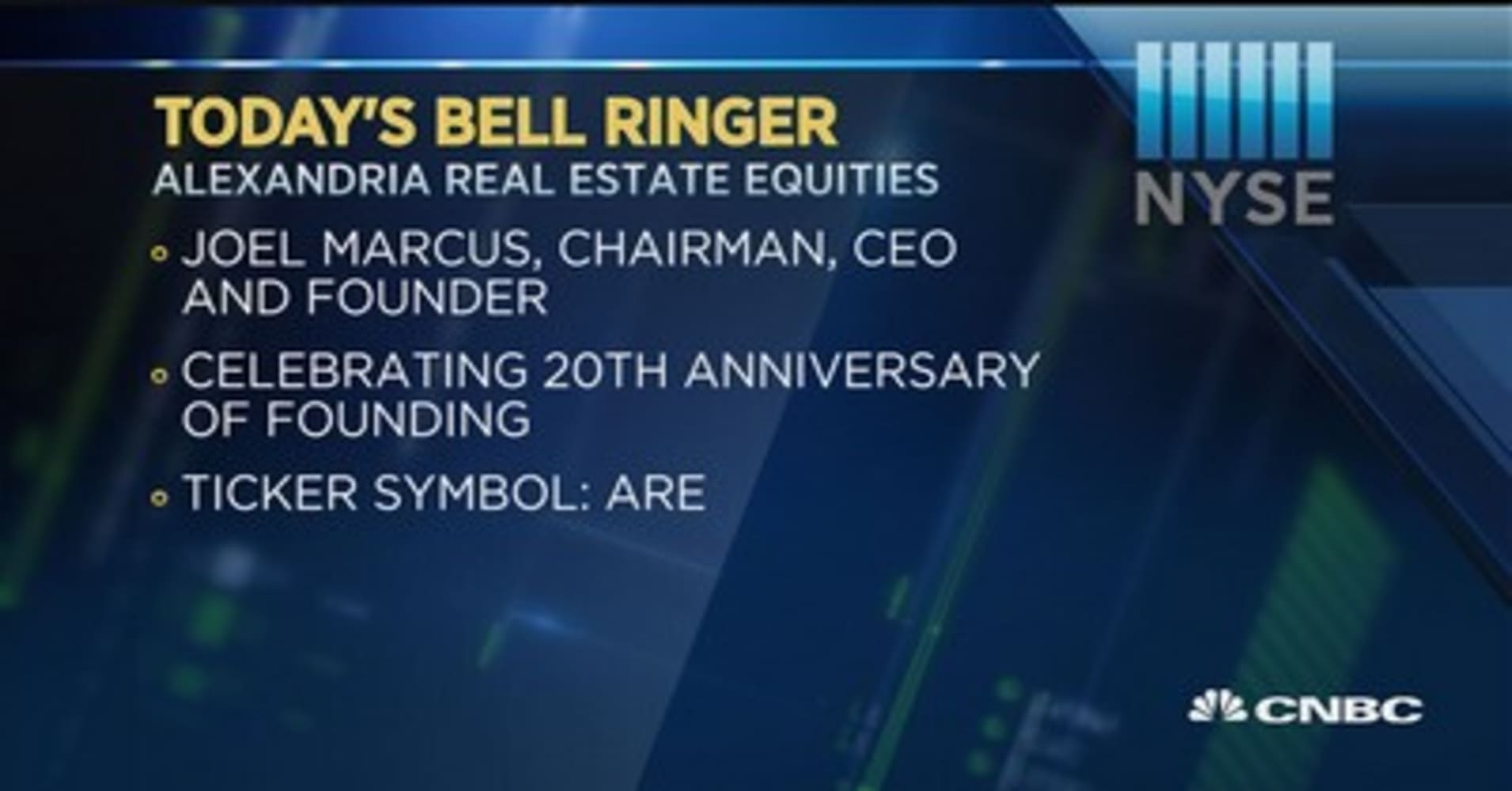 Todays bell ringer may 22 2017 buycottarizona Images