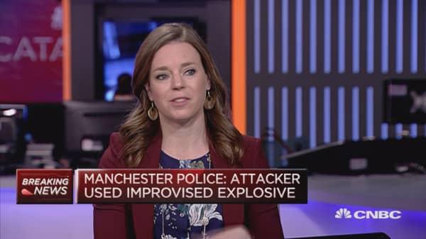 Unfortunately markets respond little to European terror attacks: Pro