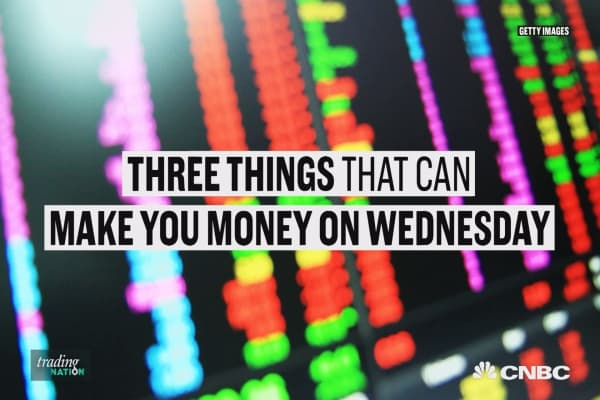 Trader breaks down three ways to make money this week