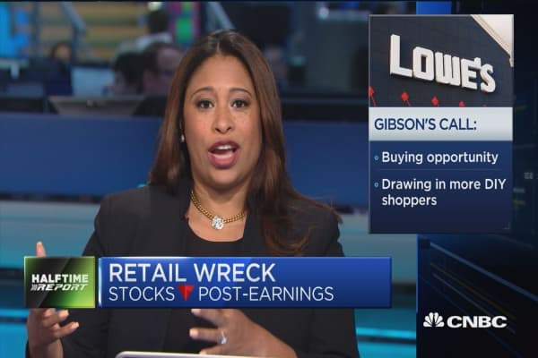 Is retail's bad week an opportunity to buy?