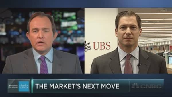 UBS makes the bull case for stocks