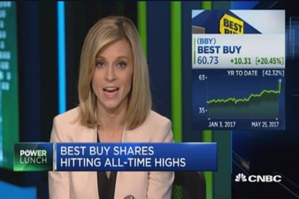 Best Buy shares hitting all time high
