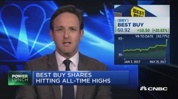 Gaming impacting business for Best Buy: Analyst