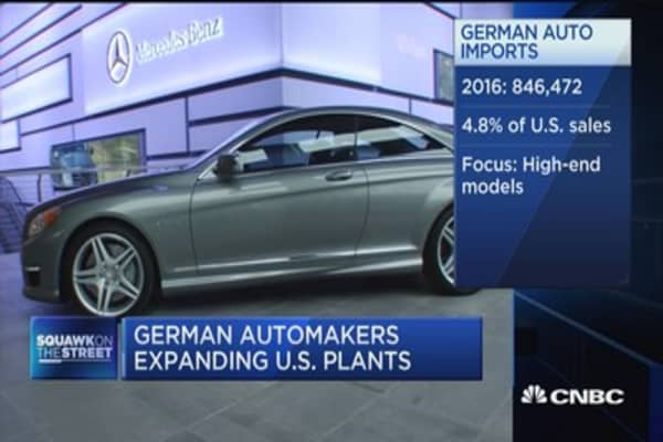 German automakers a Trump target?