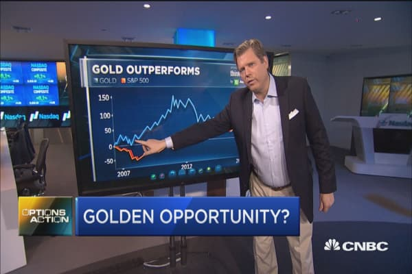 Technician bets on another shining rally ahead for gold