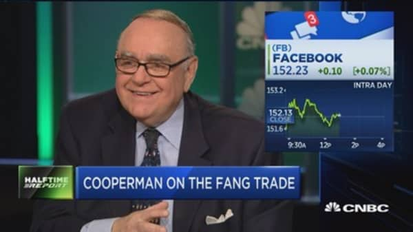 Cooperman: Google is not an expensive stock