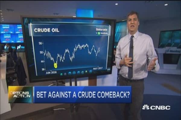 Bet against a crude comeback?