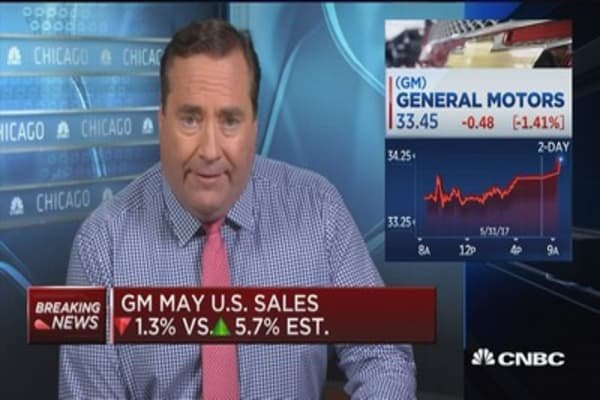 GM US auto sales down 1.3% in May