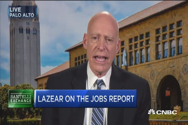 Santelli Exchange: Lazear on the jobs report