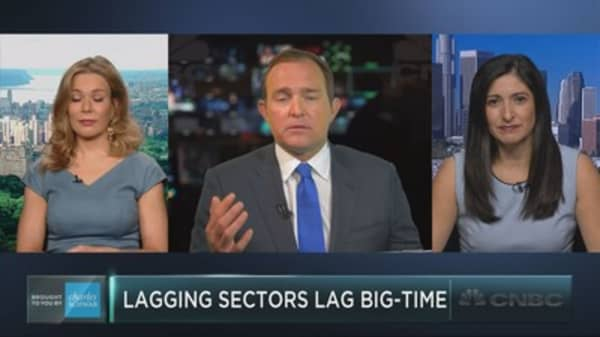 Three sectors lag like crazy