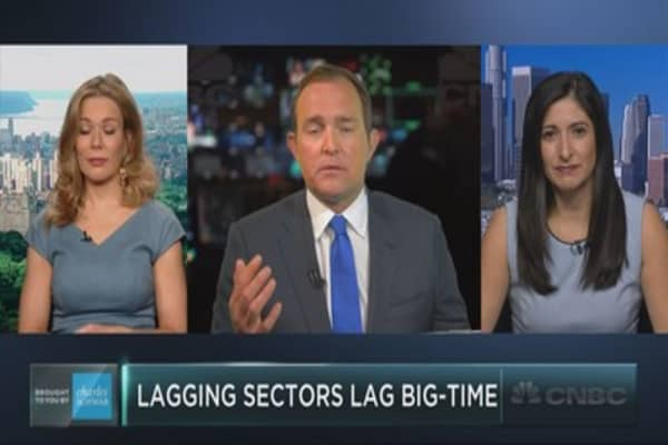 Three sectors lag like crazy