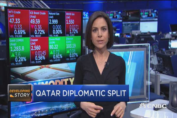 Implications for energy commodities with Qatar rift