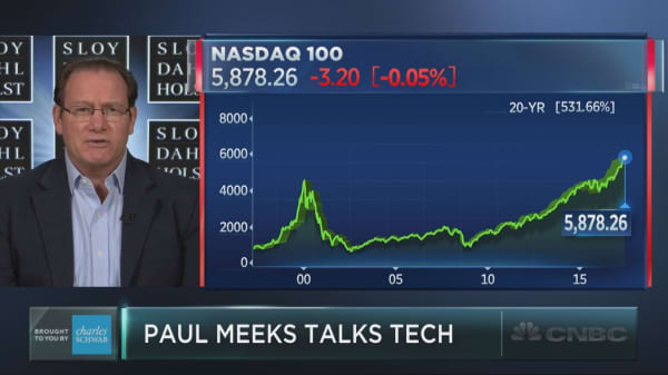 Why tech investor Paul Meeks is skeptical on the sector