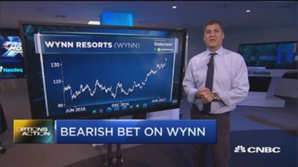 This is why one trader thinks Wynn's epic run is over
