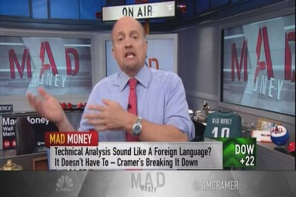 Cramer: Use charts to detect a phony Wall Street rally