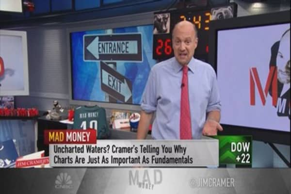 Cramer's: Finding bulletproof stocks with charts