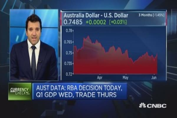 Here's what's driving the AUD