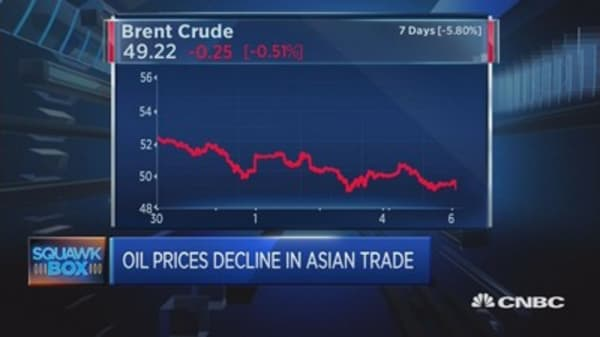 Nervousness in oil markets
