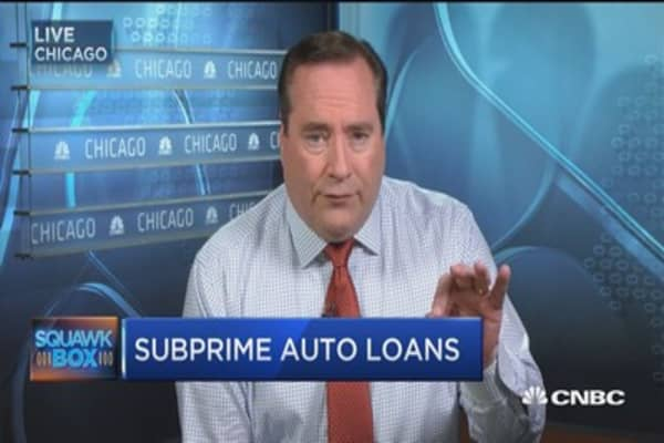 Big drop in subprime auto loans: Experian