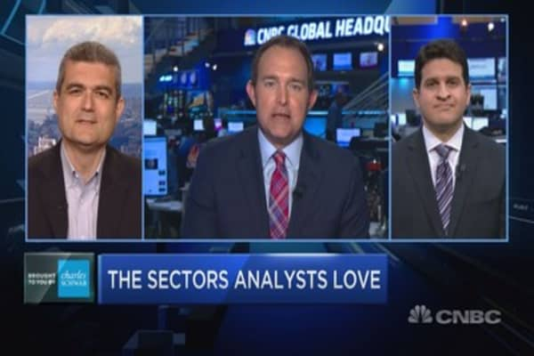Trading analysts' most loved—and most hated—sectors