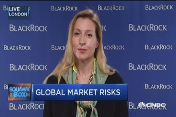 BlackRock's global risks report