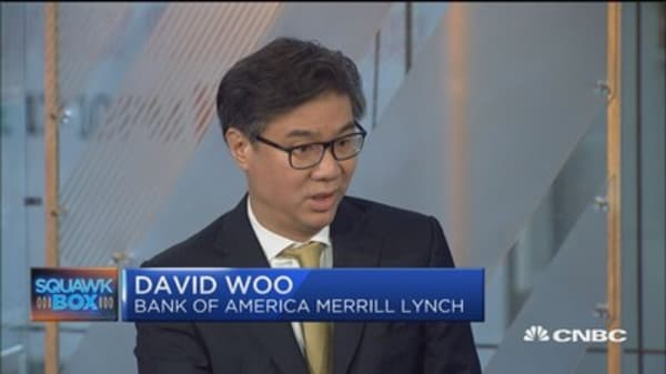 Fixed income has declared tax reform officially dead: David Woo