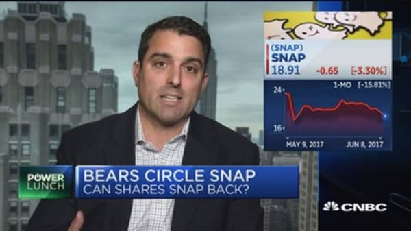 Wall Street is getting bearish on Snap