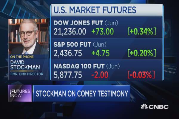 'Horrendous storm' to hit stocks: Stockman