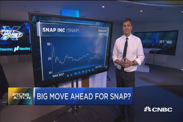 The options market is implying big moves for SNAP ahead of some key events